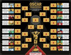 Oscars Travesties