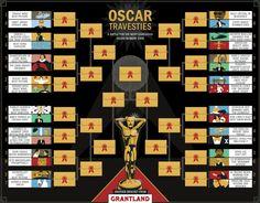 Oscars Travesties