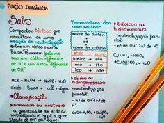 Resumo: Funções Inorgânicas - Sais ⚗⚛☣☢ . . #matematica #fisica #quimica #engenharia #vestibular #e - exatasengenharia