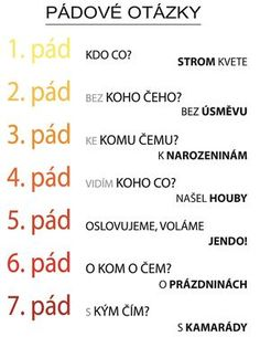 Pádové otázky – plakát | Pomůcky / Na rovině Teaching Posts, School Humor, Funny Kids, Kids Learning, Montessori, Kindergarten, Homeschool, Jokes, Parenting
