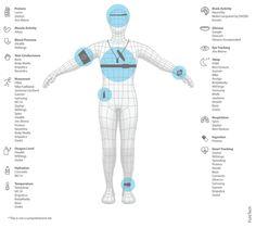 MedGizmo - Defining digital medicine: from Nature.com