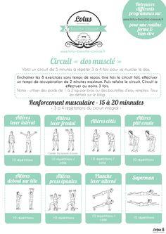 PART I : Circuit ciblé pour un dos musclé #back #sport #entrainement #programme #mincir #muscler #fitfrenchies #fitness #musculation #femmes #motivation #fitfam #circuit #workout