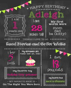 Our Little Cupcake Birthday Chalkboard Sign 1st Birthday Chalkboard Sign Girl Birthday Sign * I made this myself using an app called Pic Collage and printed it on a poster at Walgreens!