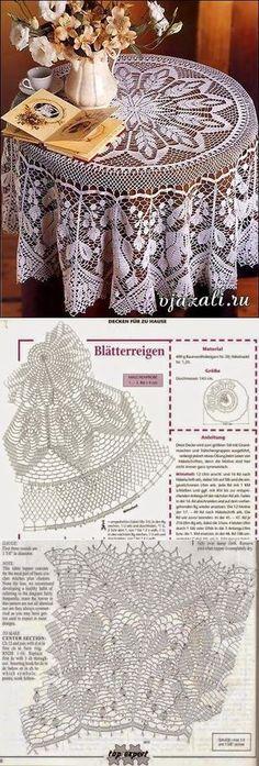 Los patrones de tejido: mantel redondo