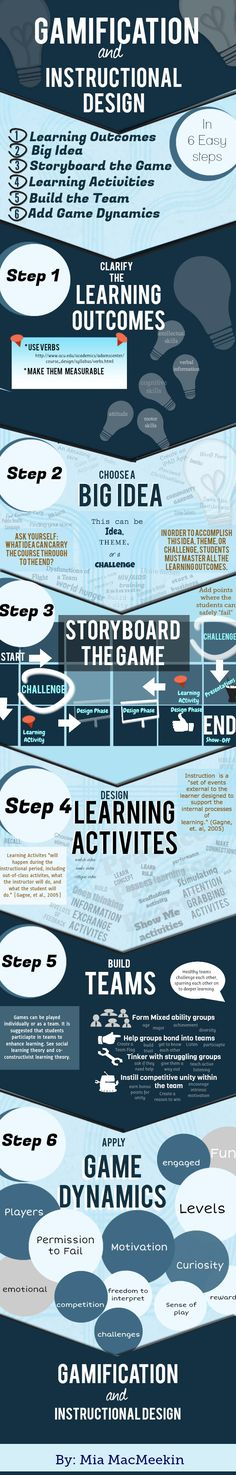 Gamification And Instructional Design