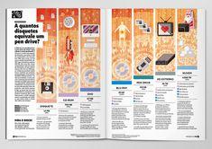 Design: Thales Molina / Illustration: Raul Aguiar // for Mundo Estranho magazine
