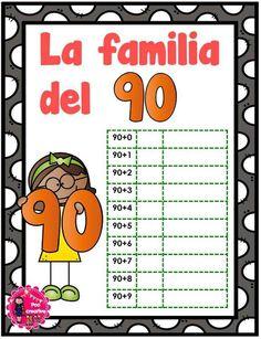 Decimos que dos o más números, con el mismo número de dígitos, son miembros de la misma familia, cuando dos de dichos números tienen al menos un dígito común. Por … Decimal, Math Coloring Worksheets, Kids And Parenting, Comics, Inspired, Tens And Units, Sight Word Activities, First Year, Fact Families