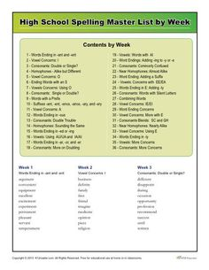 Highschool Spelling Words FREE 36 Week Curriculum | Homeschool Giveaways