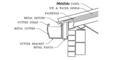 eave roof modern detail - Google Search