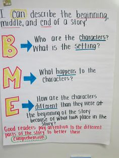 PLOT Reading comprehension: You can use this with your 4th grade mentee to go over the plot of a book or story.