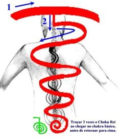 The Healing Powers of Reiki - Reiki: Amazing Secret Discovered by Middle-Aged Construction Worker Releases Healing Energy Through The Palm of His Hands. Cures Diseases and Ailments Just By Touching Them. And Even Heals People Over Vast Distances. Guided Meditation, 7 Chakras Meditation, Meditation Benefits, Reiki Benefits, Simbolos Do Reiki, Learn Reiki, Reiki Healer, Simbolos Reiki Karuna, What Is Reiki