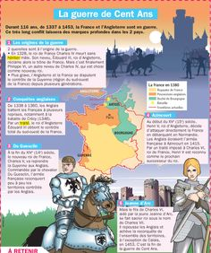 Educational infographic & data visualization The Hundred Years War Infographic Description My Da Ap French, French History, Learn French, French Stuff, French Language Lessons, French Language Learning, French Lessons, French Teaching Resources, Teaching History