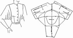 The dolman shoulder Pattern Draping, Bodice Pattern, Collar Pattern, Top Pattern, Pattern Paper, Pattern Design, Sleeve Pattern, Clothing Patterns, Dress Patterns