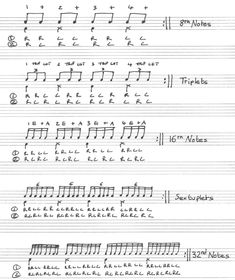 Another sheet found from my 2007 archive that never went on the website. This is a good 4 wsy coordination subdivision exercise including the feet (bass drum and stepped hi hats) and doubles/singles on the snare drum. Also includes counting method for 8th notes, triplets and 16th notes. Bass Drum, Snare Drum, Learn Drums, Drum Lessons, Triplets, Counting, Sheet Music, Archive, Notes