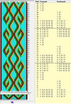 22 tarjetas, 4 colores, repite cada 16 movimientos // ramshorn11 diseñado en GTT༺❁