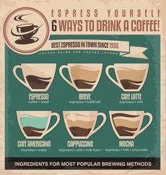 Vintage Espresso Ingredients Guide Coffee Poster Design Stock Vector - Illustration of half, drink: 32530087 Coffee Menu, Coffee Poster, Coffee Latte, I Love Coffee, Coffee Drinks, Coffee Town, Coffee Shop, Coffee Club, Milk Cafe