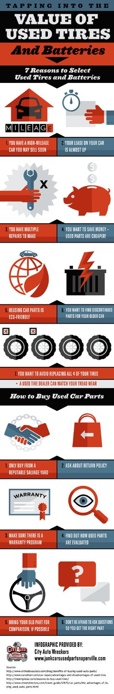270 Best Car and Automotive Infographics images in 2018 ...