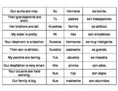 Spanish Possessive Adjectives Puzzle Learn Spanish Free, Learning Spanish For Kids, Learn Spanish Online, Spanish Language Learning, Learning Italian, Learning Websites, Learning Goals, Teaching Resources, Possessive Adjectives Spanish