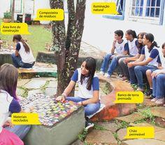Como fazer uma escola sustentável | Planejamento |Gestao Escolar