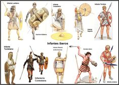 Infantes íberos Amenhotep Iii, Military Art, Military History, Punic Wars, Roman Legion, Classical Antiquity, Roman Soldiers, Roman History, Picts