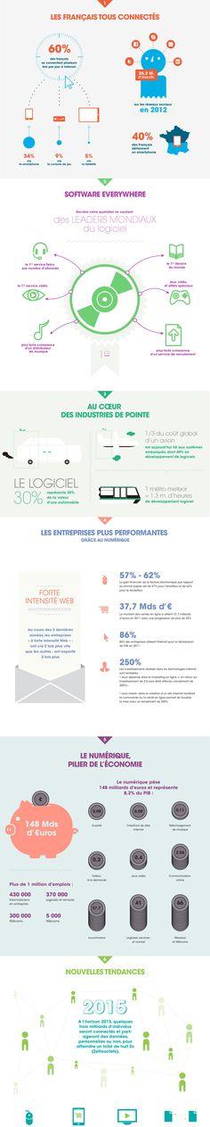 Les chiffres clés du numérique en 2012