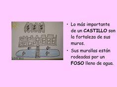 Los castillos de la Edad Media