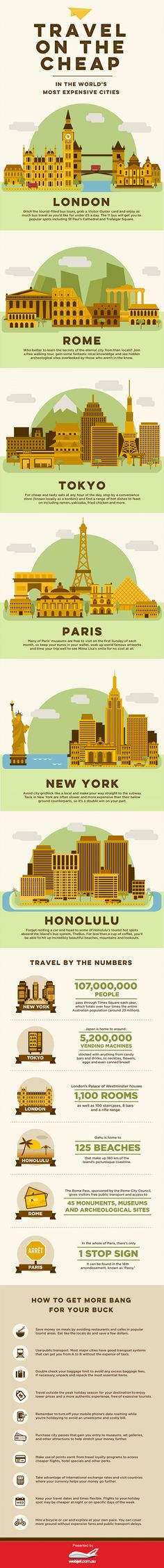Infographic: Money Saving Hacks When Traveling In The World's Priciest Cities - DesignTAXI.com