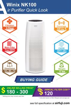 Winix NK100 air purifier review, price guide, filter replacement cost, CADR and complete specification. #winix #airpurifier #aircleaner #cleanair