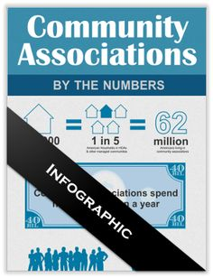 These letters are useful for any cam who wants to be open with their do you really know how many americans are part of a community association heres a fun infographic on community associations by the numbers fandeluxe Gallery