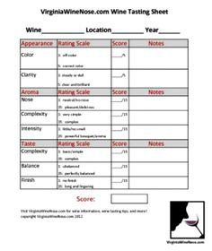 wine tasting journal template - la d gustation du vin on pinterest 258 pins