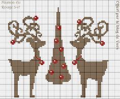 Nouveau free sur le thème de Noël A télécharger en grand format en cliquant sur l'aiguille  Dans la rubrique Grilles gratuites, des tas d'autres frees dont ceux de Noël et pour une vue d'ensemble, mon tableau Pinterest peut vous aider J'y suis sous le...