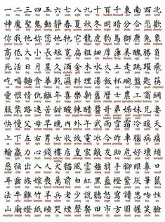 Chinese calligraphy displays a true reflection of the inborn aesthetics that the. - Chinese calligraphy displays a true reflection of the inborn aesthetics that the… Calligraphy: A new Rewarding Company Chinese Symbol Tattoos, Japanese Tattoo Symbols, Japanese Symbol, Japanese Kanji, Chinese Symbols, Japanese Words, Mayan Symbols, Japanese Tattoos, Chinese Writing Tattoos