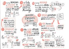 Sketchnoters' Stories - Sketchnoting at Work: Marc Bourguignon - Sketchnote Army - A Showcase of Sketchnotes