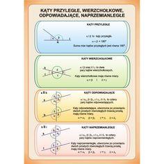 Matematyka - Zestaw plansz w wersji multimedialnej + karty pracy Math Lessons, Hand Lettering, Education, School, Polish, Notes, Fit, Therapy, Cuba
