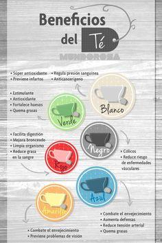 Beneficios del té.