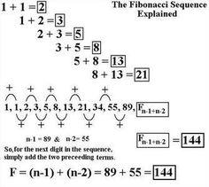 calculate fibonacci sequence