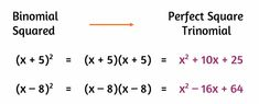 If you square a binomial (an expression with two terms), the product is called a perfect square trinomial (three terms).