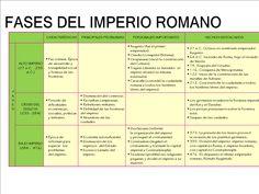 Repaso UT8 Historia de Roma « Ciencias Sociales 1º ESO Colegio Europeo de Madrid Ainhoa Marcos y Víctor Aunión