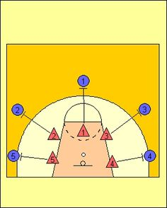 Basketball Rebounding Drill: Close Out Box Out Duke Basketball Tickets, Ohio State Basketball, Basketball Games For Kids, Fantasy Basketball, Basketball Equipment, Basketball Tricks, Basketball Practice, Basketball Rules, Basketball Floor