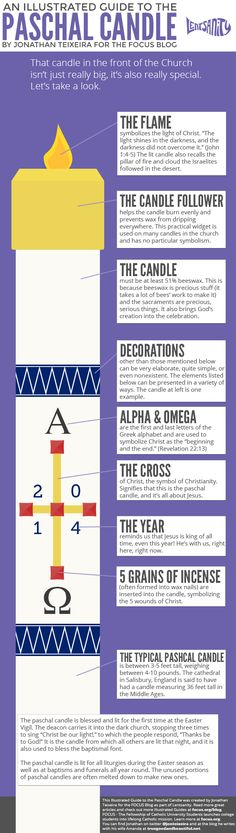 An Illustrated Guide to the Paschal Candle - FOCUS Blog #Easter #Catholic