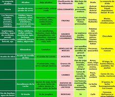 Dieta alcalina, verduras