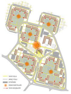 Related image - marita home Architecture Plan, Landscape Architecture, Wellbeing Centre, Urban Design Plan, Site Plans, Master Plan, Urban Planning, Site Design, Urban Landscape