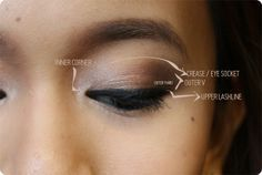 THE MISTY MOM: Simple Naked 2 Bronze Look on Hooded Eyelids