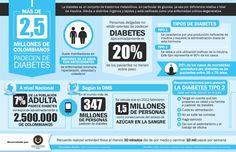 infografia_diabetes_-_fucs-page-001.jpg (2550×1650)