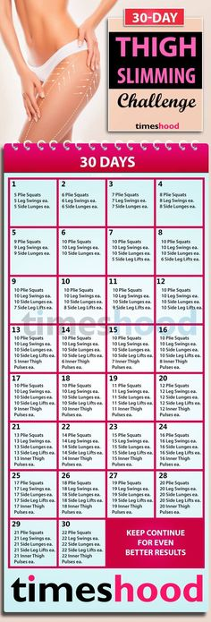 Best Thigh Slimming Workout Challenge How to get slim thigh? Try this Thigh-Workout-Challenge. Easy and best workout to slim down lower body. 5 easy thigh exercise for women. Get best summer bikini body workout challenge. To get sexy, slim an Summer Body Workouts, Gym Workouts Women, Easy Workouts, Thigh Workouts, Bikini Body Workout Plan, Workout Plans For Women, Leg Workout Women, Thigh Workout Challenge, 30 Day Thigh Challenge
