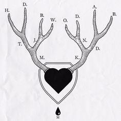 not crazy about the antler formation but love the heart in the middle of them