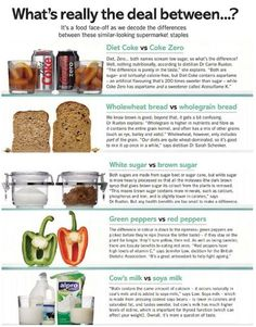 healthy eating and the difference between similar foods in the grocery store.