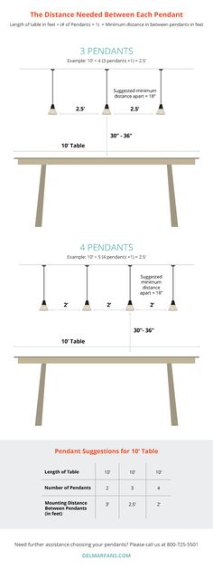 Home Pendant Light Buying Guide. Dining Room ...