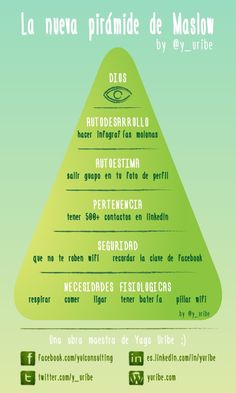 La nueva pirámide de Maslow Coaching, Abraham Maslow, Motivation Success, Community Manager, Emotional Intelligence, More Than Words, Management Tips, Things To Know, Digital Marketing