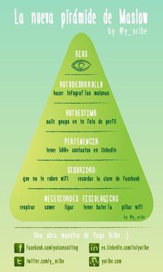 La nueva pirámide de Maslow